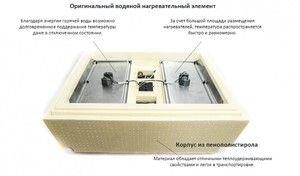 Funkcije inkubatorja