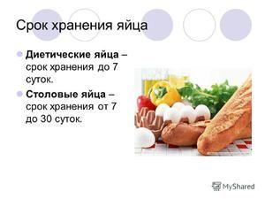 Ustreznost piščančjih jajc