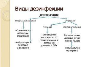 Vrste in metode dezinfekcije: fizikalno in kemično
